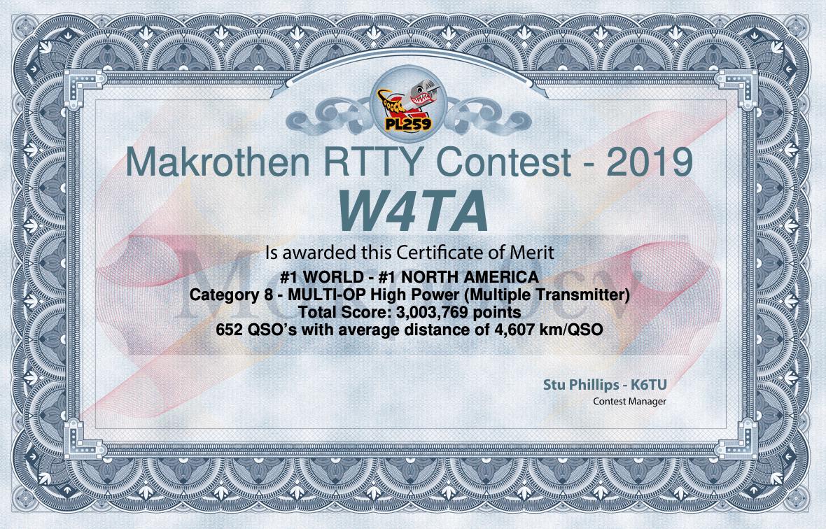 Makrothen 2019 Certificate