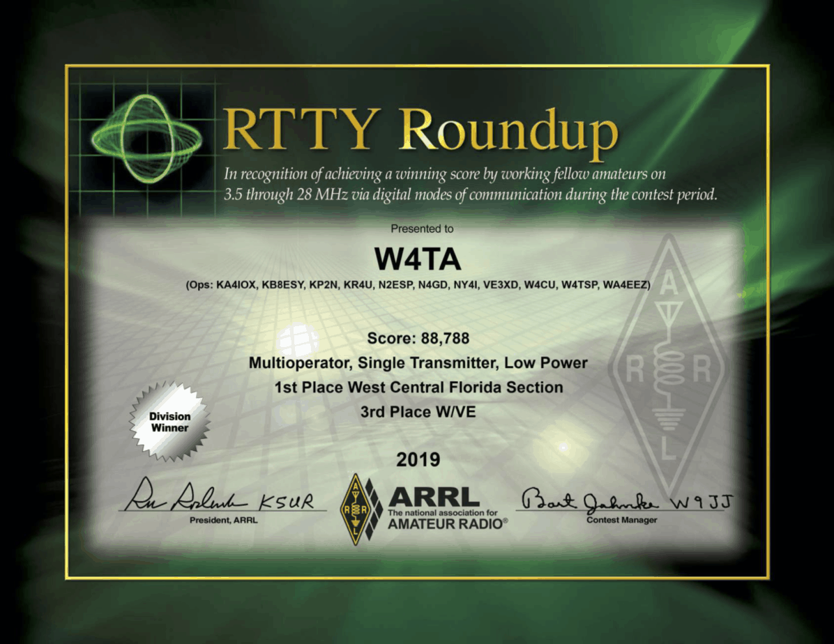 ARRL RTTY Roundup 2019 Award certificate